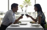 Dating After Divorce Plr Articles