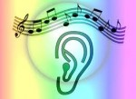 Play Piano By Ear Plr Articles