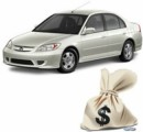 Auto And Car Loans Plr Articles