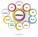 Affiliate Marketing Plr Articles v4