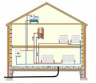 Heating Systems Plr Articles