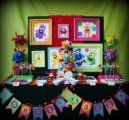Birthday Party Ideas Plr Articles