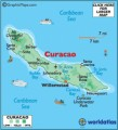 Curacao Plr Articles