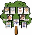 Family Tree Plr Articles