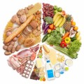 Healthy Eating Plr Articles