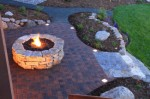Fire Pits Plr Articles