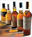 Scotch Plr Articles
