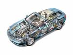 Auto Parts Plr Articles