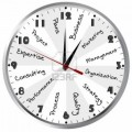 Time Management Plr Articles v59