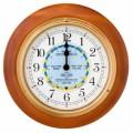 Time Clocks Plr Articles