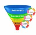 Building Effective Sales Funnels Plr Articles